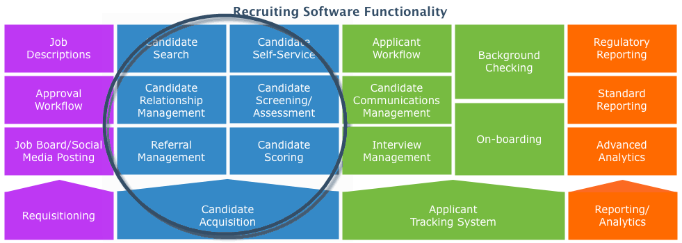 Recruiting-Software-Functionality_ Source