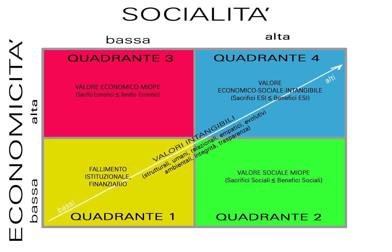pubblica-amministrazione-italiana